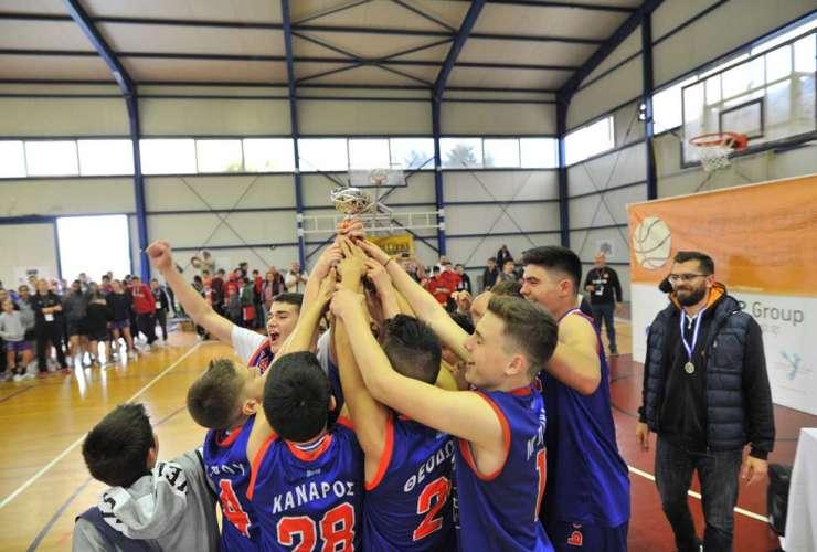 Loutraki Easter Basketball Cup 2019